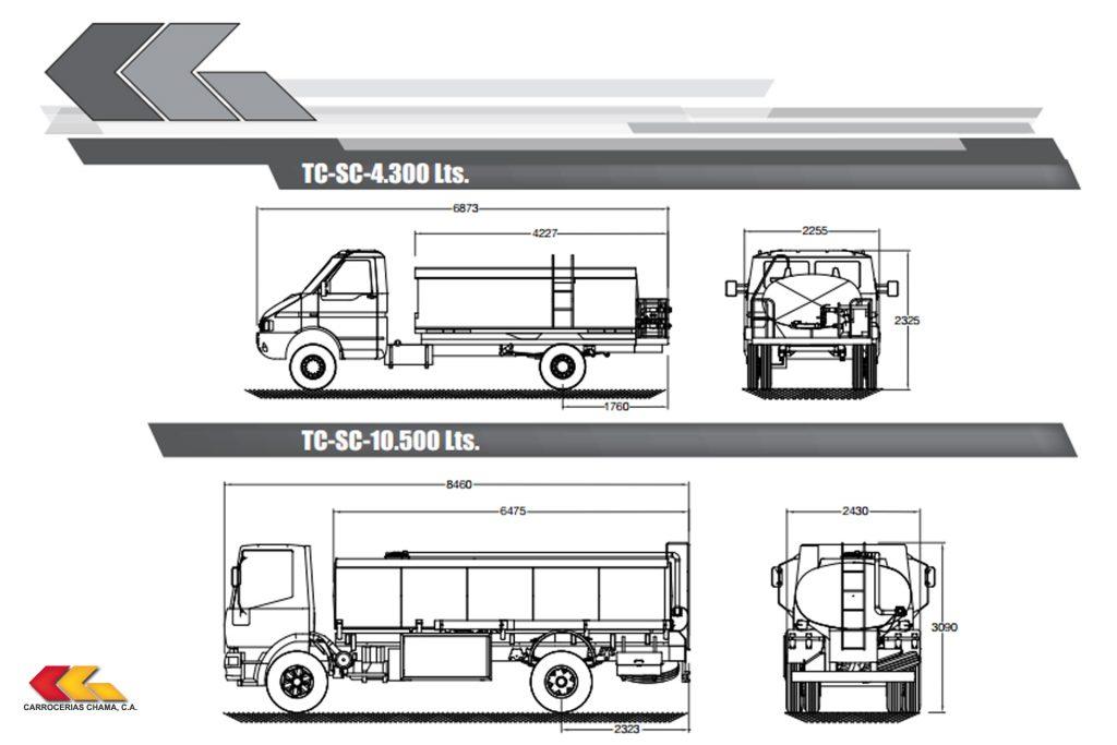 Tanque para agua sobre chasis for Tanques de agua medidas